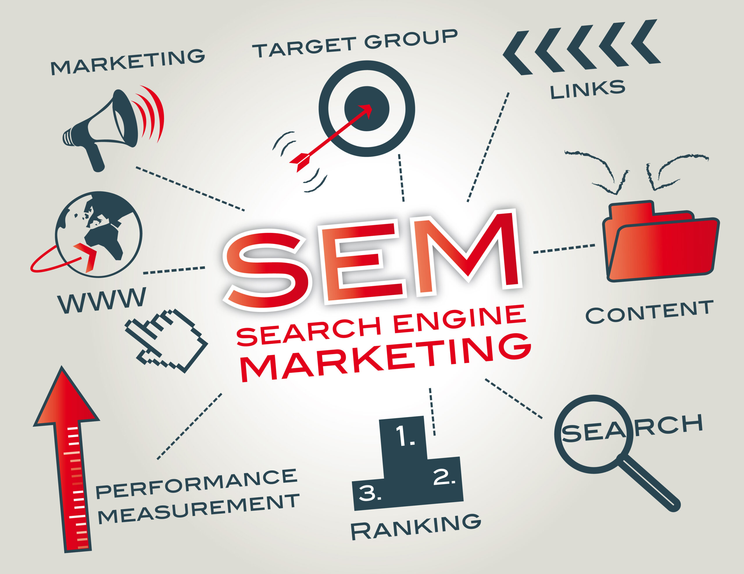 Achieve The Masses With Search Engine Marketing
